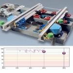 Télésurveillance prédictive d'appareil de voie SURVAIG(r)